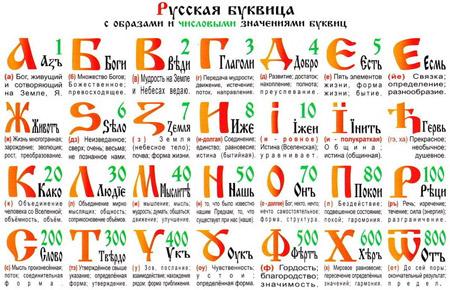 Древнеславянская Буквица
