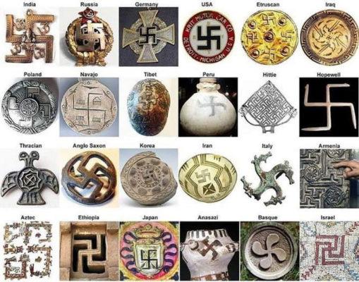 Свастика — символ славян