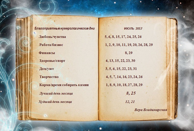 Эзотерический календарь от Веры Владимирской на 2017 год