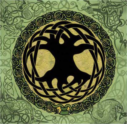 Структура Мирового Древа: девять миров Иггдрасиль