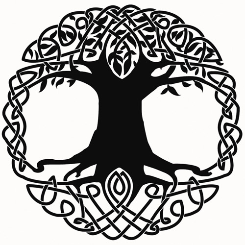 Скандинавские символы и их значение