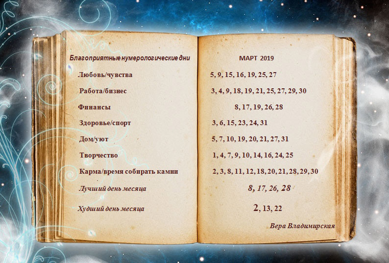 Эзотерический календарь от Веры Владимирской на 2019 год